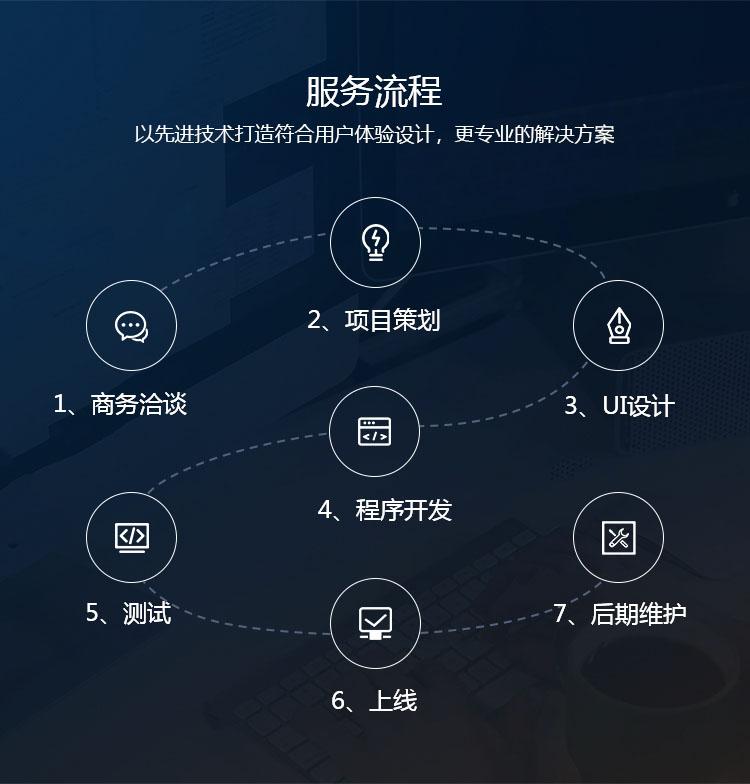 廣州APP開發流程